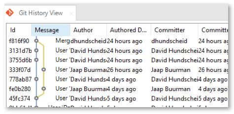 Talend GIT commit history