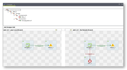Talend GIT conflict resolution